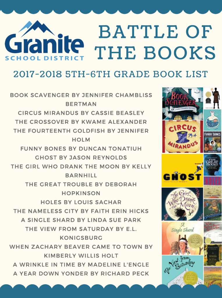 Granite Battle Of The Books 2017 2018 Book Lists