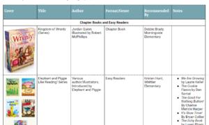 Book List: Granite Elementary Library Picks of 2017-2018