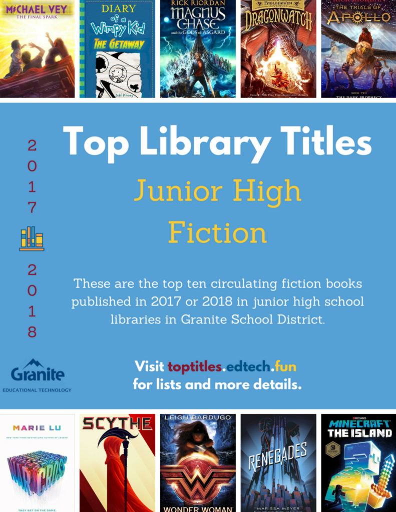 2017-2018 Top Titles - Junior High Fiction