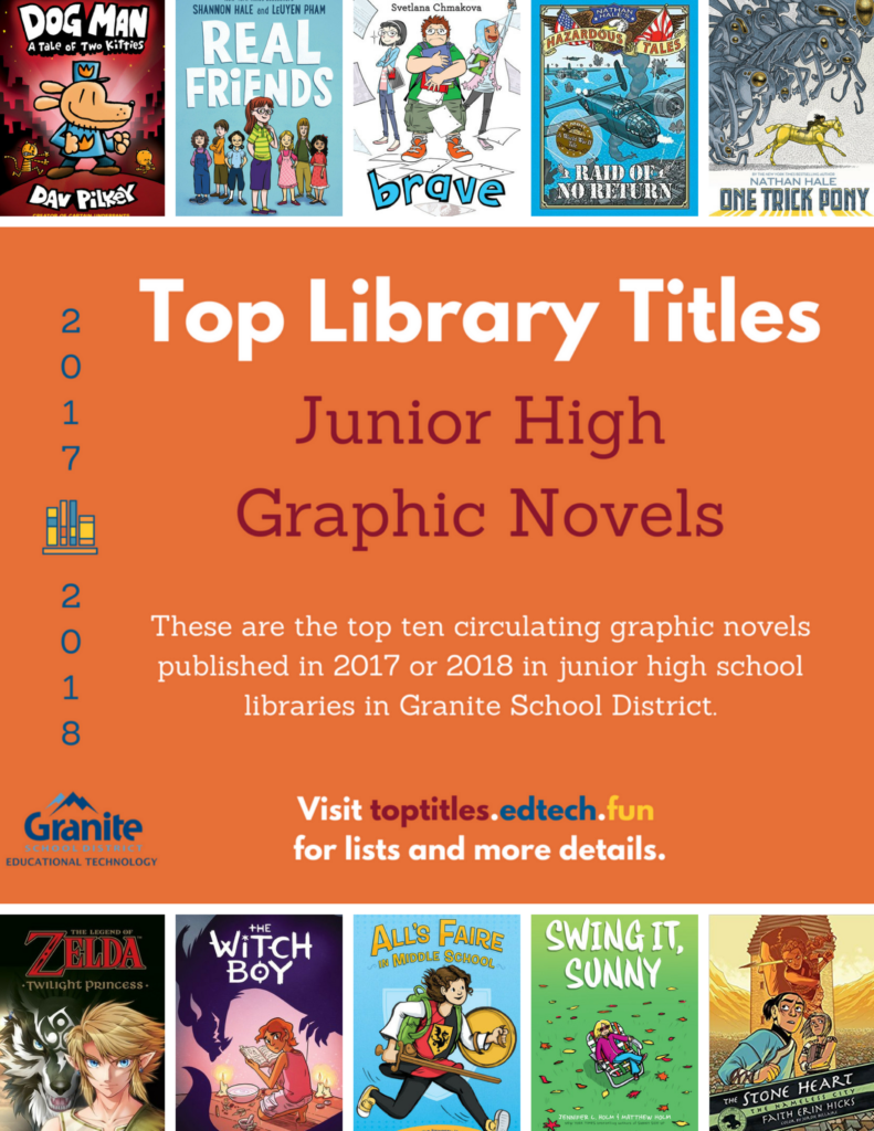 2017-2018 Top Titles - Junior High Graphic Novels