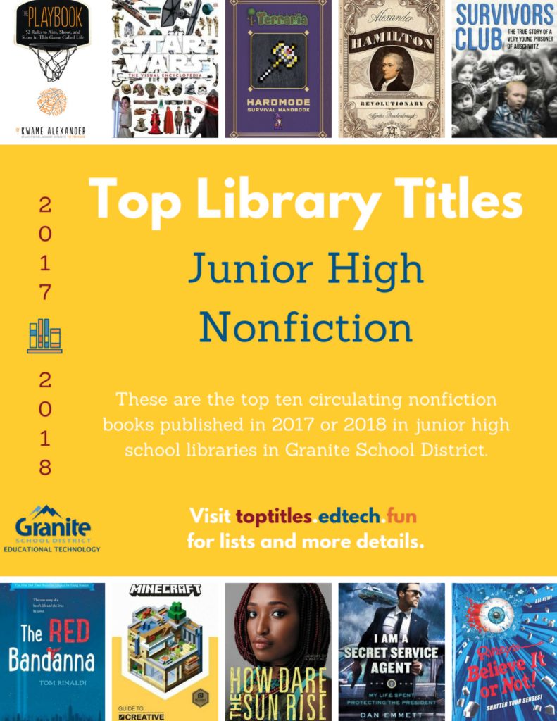 2017-2018 Top Titles - Junior High Nonfiction