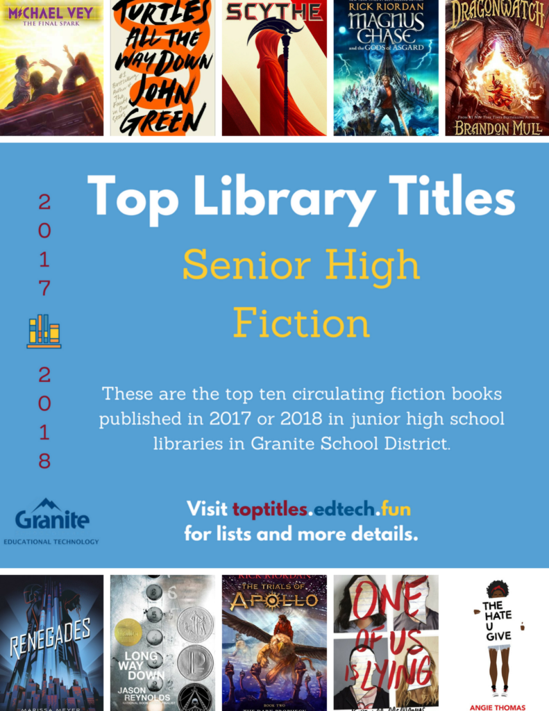 2017-2018 Top Titles - Senior High Fiction