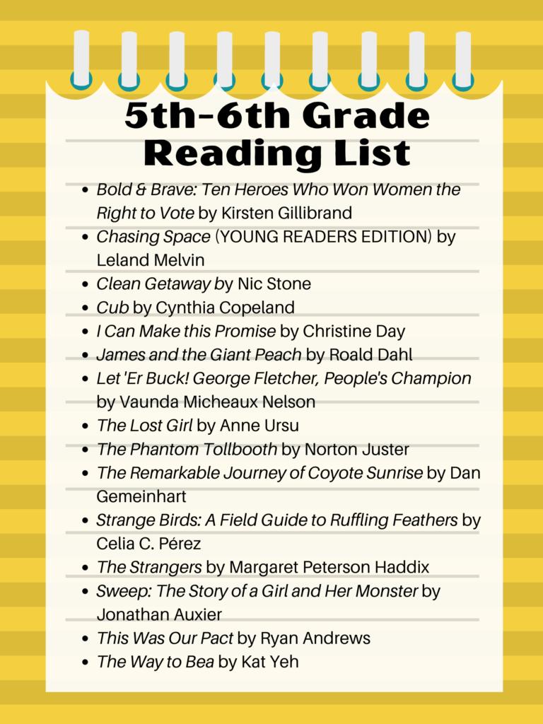 5th-6th Grade Best Books Challenge Reading List, 2020-21